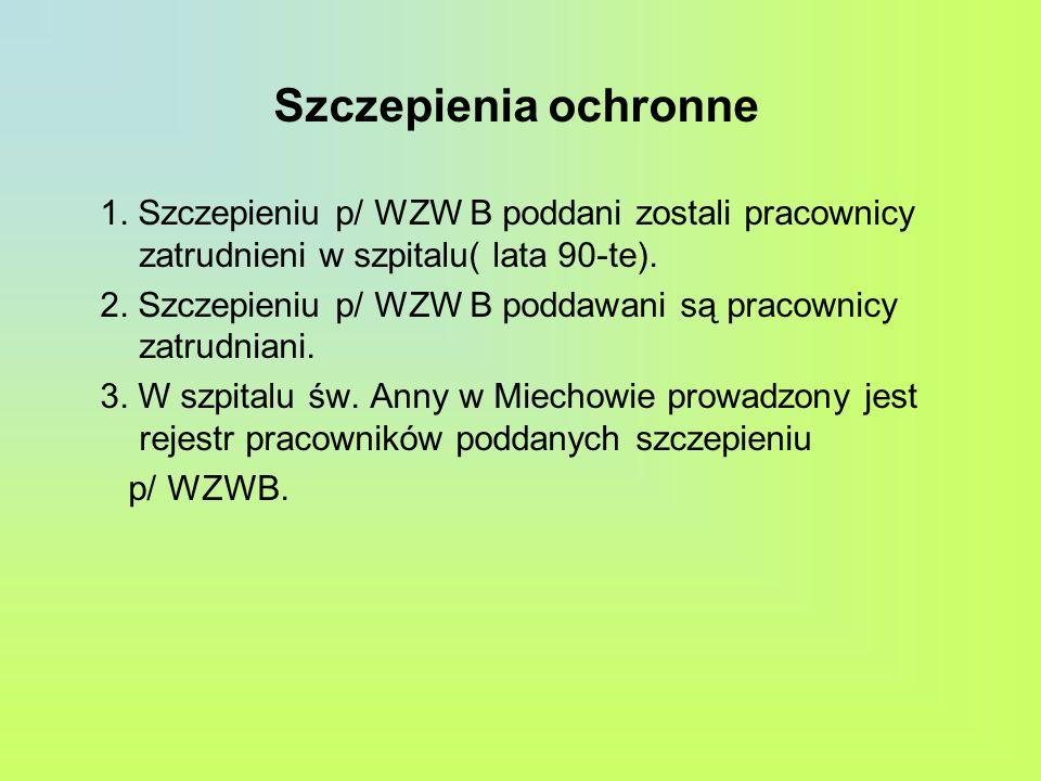 Szczepienia ochronne 1. Szczepieniu p/ WZW B poddani zostali pracownicy zatrudnieni w szpitalu( lata 90-te).