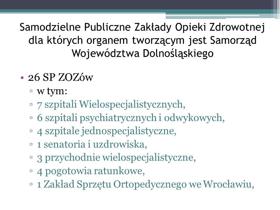 Samodzielne Publiczne Zakłady Opieki Zdrowotnej dla których organem tworzącym jest Samorząd Województwa Dolnośląskiego