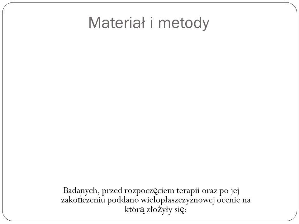 Materiał i metody Badanych, przed rozpoczęciem terapii oraz po jej zakończeniu poddano wielopłaszczyznowej ocenie na którą złożyły się: