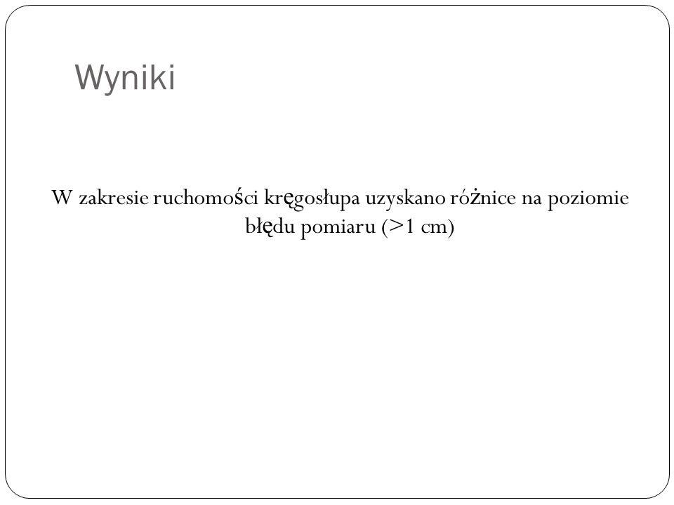 Wyniki W zakresie ruchomości kręgosłupa uzyskano różnice na poziomie błędu pomiaru (>1 cm)