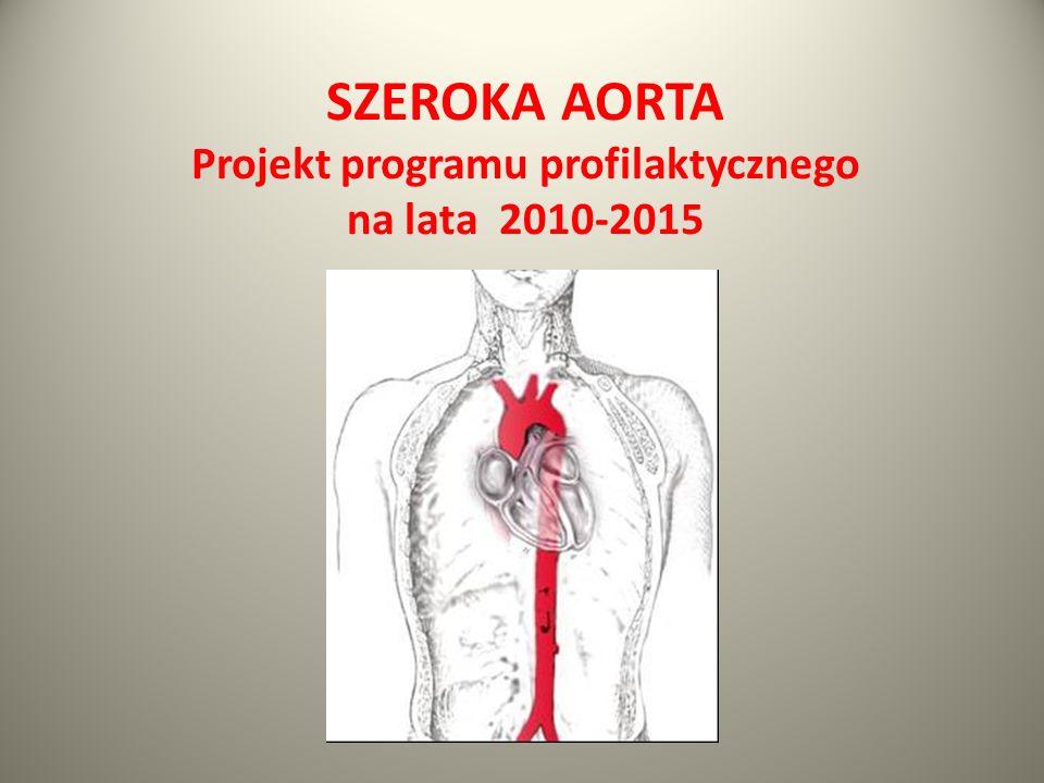 SZEROKA AORTA Projekt programu profilaktycznego na lata 2010-2015