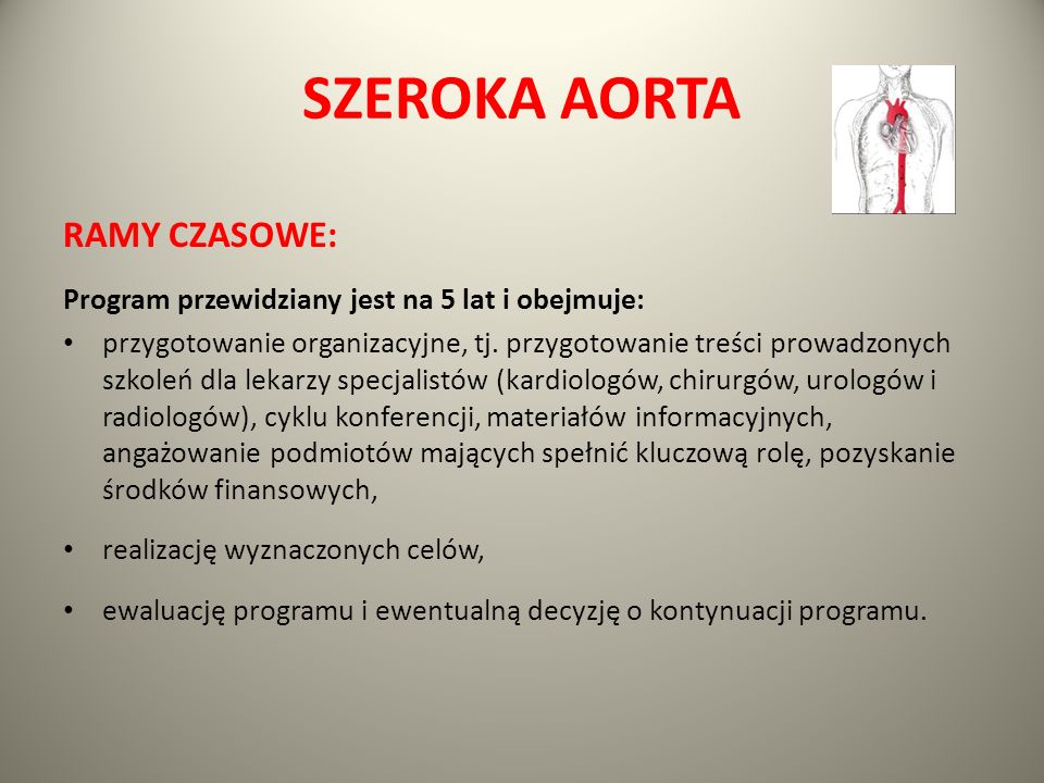 SZEROKA AORTA RAMY CZASOWE: