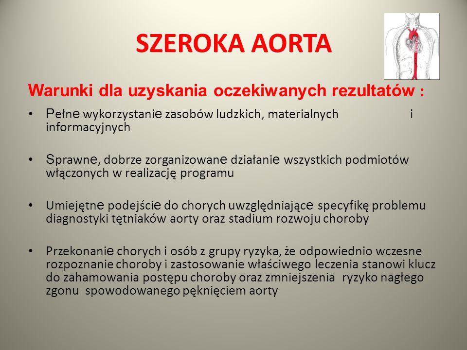 SZEROKA AORTA Warunki dla uzyskania oczekiwanych rezultatów :
