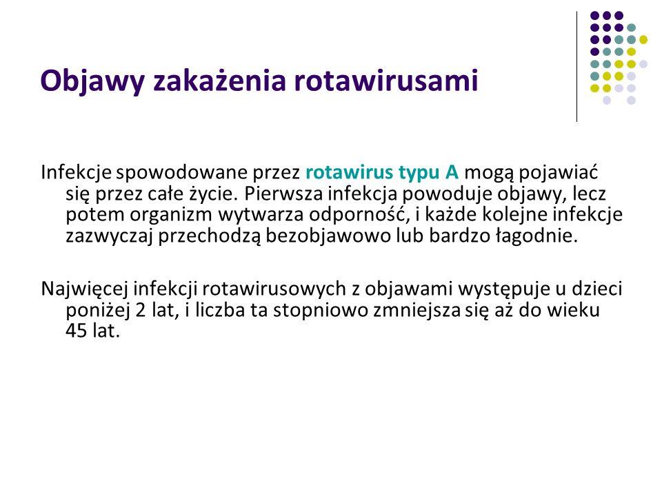 Objawy zakażenia rotawirusami