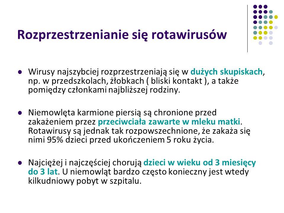 Rozprzestrzenianie się rotawirusów