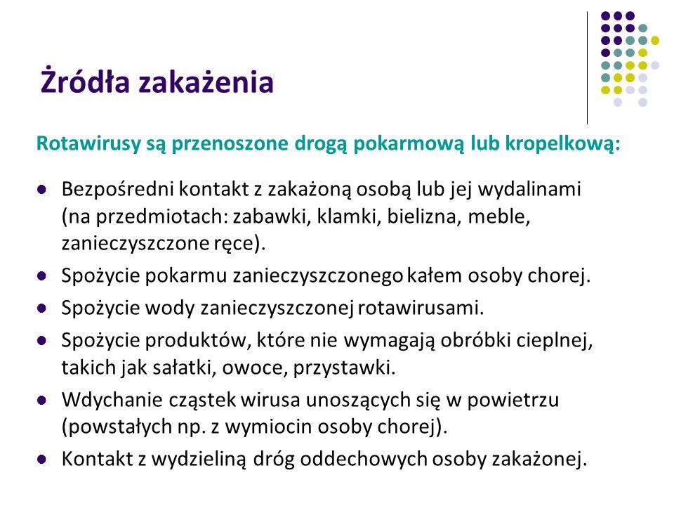 Żródła zakażenia Rotawirusy są przenoszone drogą pokarmową lub kropelkową: