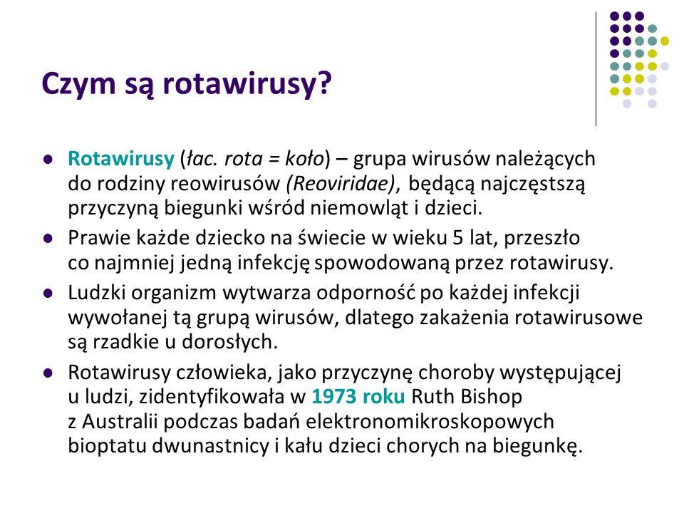 Czym są rotawirusy