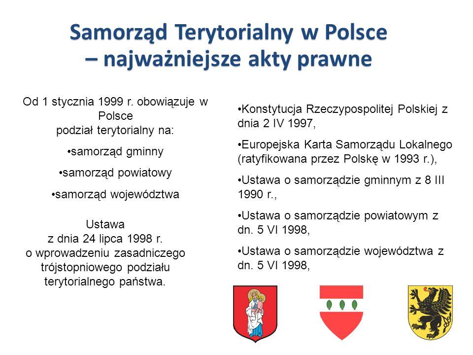 Samorząd Terytorialny w Polsce – najważniejsze akty prawne