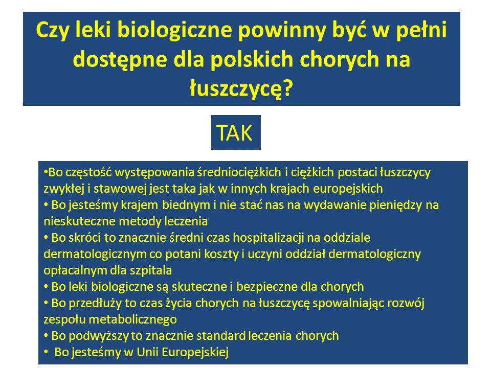 Czy leki biologiczne powinny być w pełni dostępne dla polskich chorych na łuszczycę