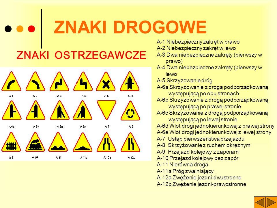 ZNAKI DROGOWE ZNAKI OSTRZEGAWCZE A-1 Niebezpieczny zakręt w prawo