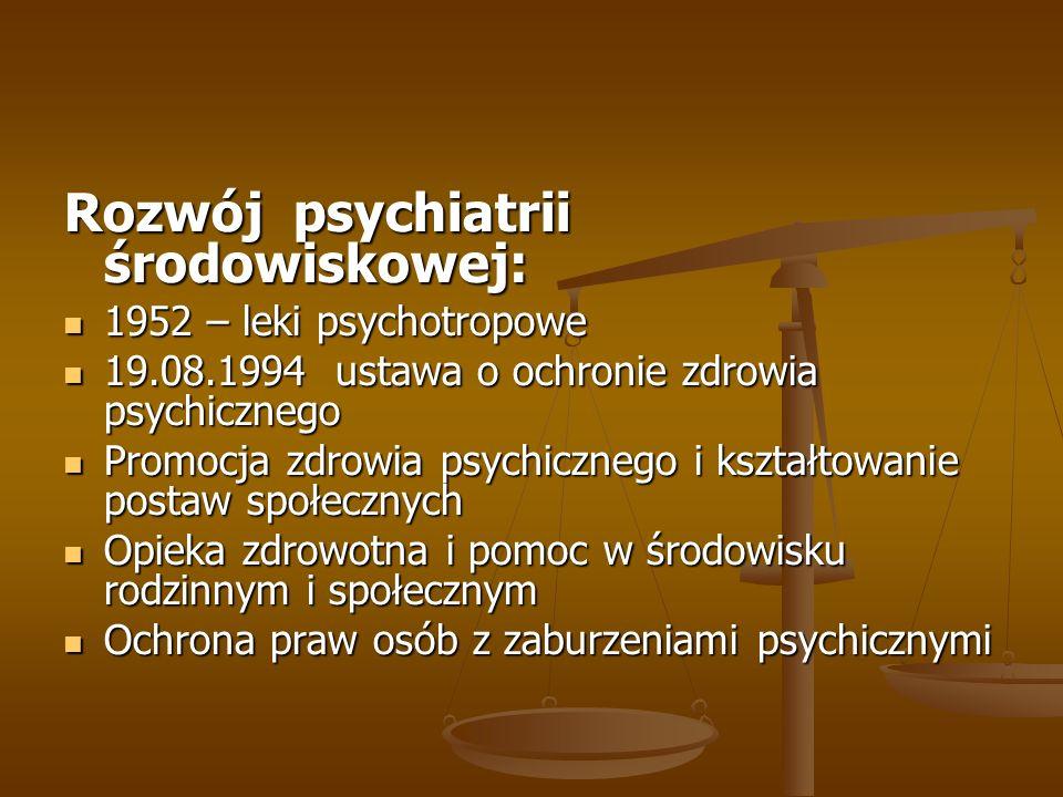 Rozwój psychiatrii środowiskowej: