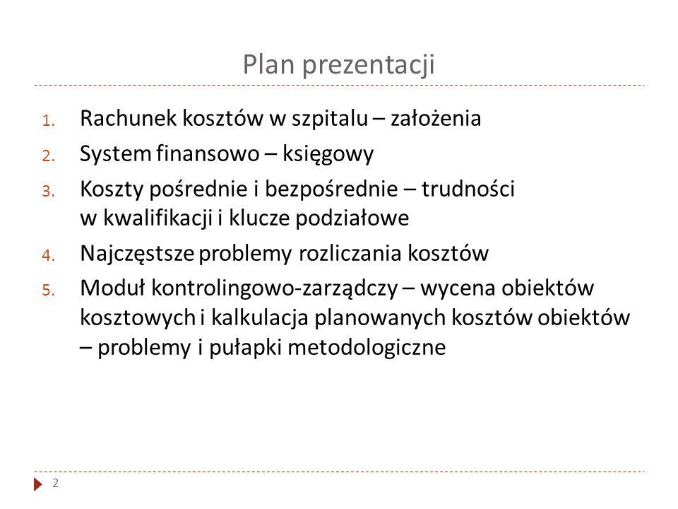 Plan prezentacji Rachunek kosztów w szpitalu – założenia