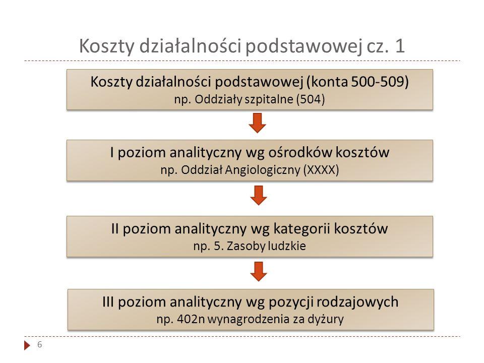 Koszty działalności podstawowej cz. 1