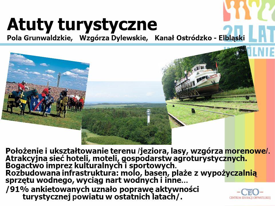 Atuty turystyczne Pola Grunwaldzkie, Wzgórza Dylewskie, Kanał Ostródzko - Elbląski.
