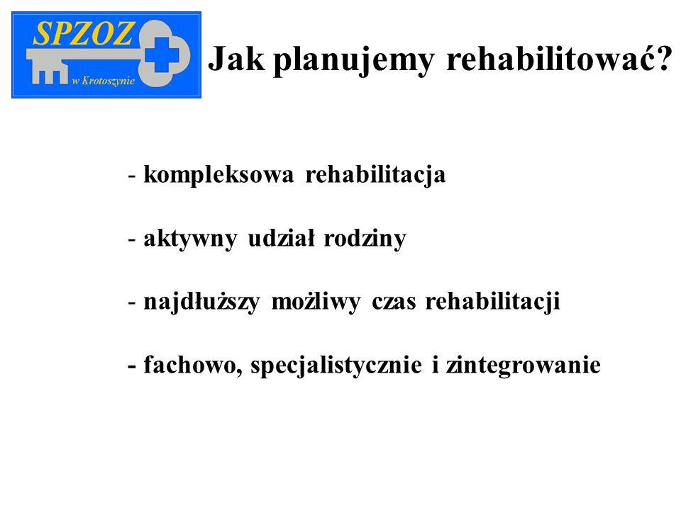 Jak planujemy rehabilitować