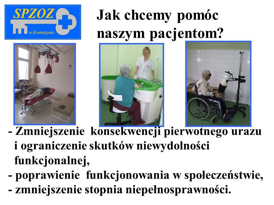 Jak chcemy pomóc naszym pacjentom