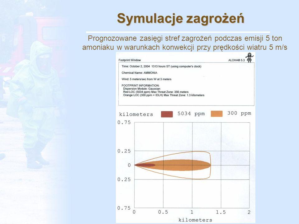 Symulacje zagrożeń Prognozowane zasięgi stref zagrożeń podczas emisji 5 ton amoniaku w warunkach konwekcji przy prędkości wiatru 5 m/s.