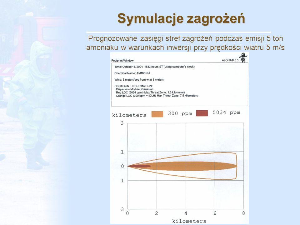 Symulacje zagrożeń Prognozowane zasięgi stref zagrożeń podczas emisji 5 ton amoniaku w warunkach inwersji przy prędkości wiatru 5 m/s.
