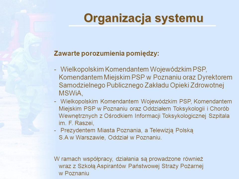 Organizacja systemu Zawarte porozumienia pomiędzy: