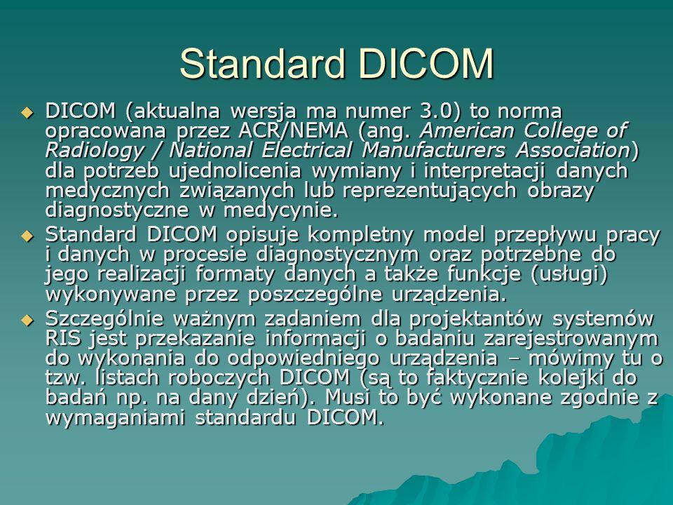 Standard DICOM