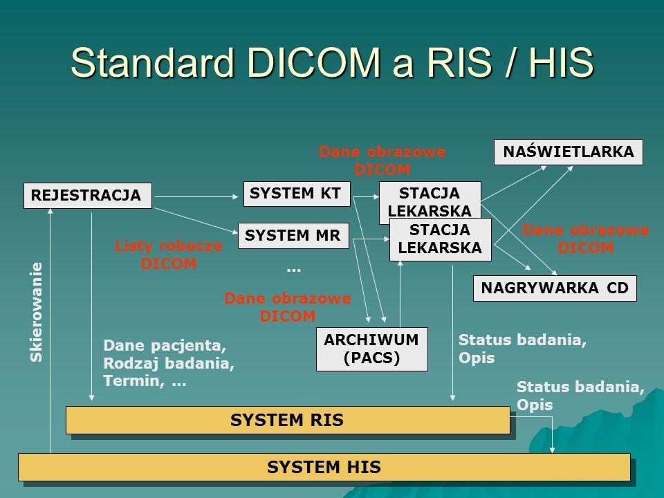 Standard DICOM a RIS / HIS