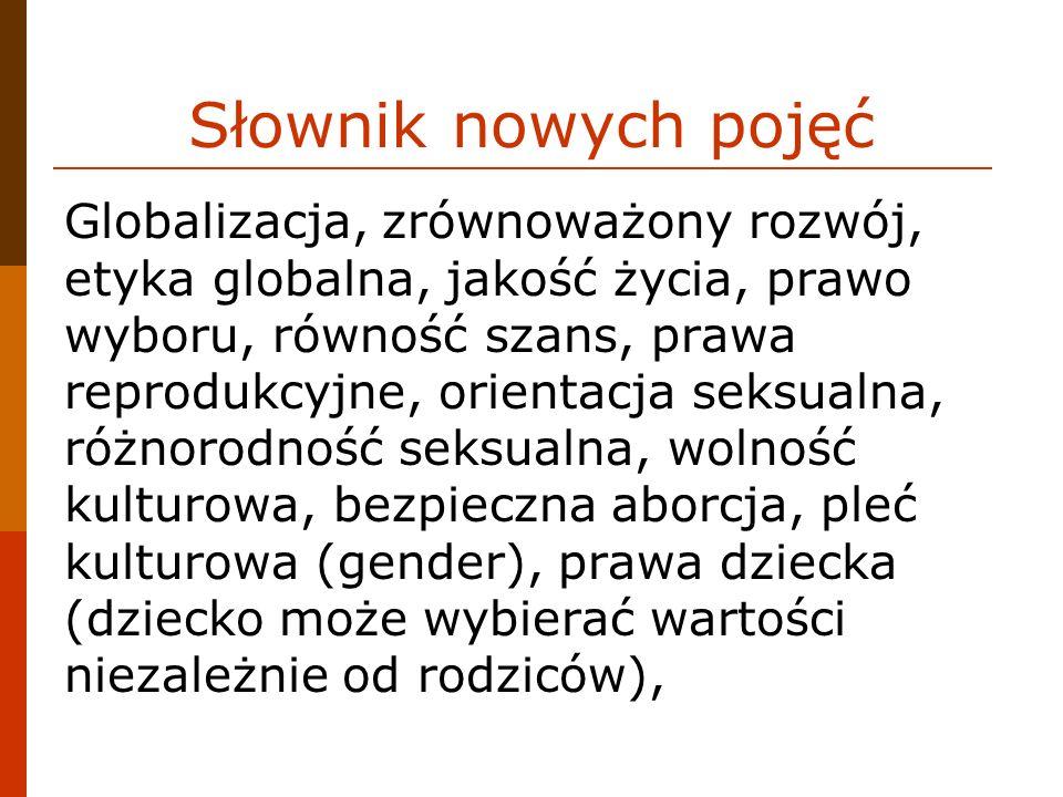 Słownik nowych pojęć