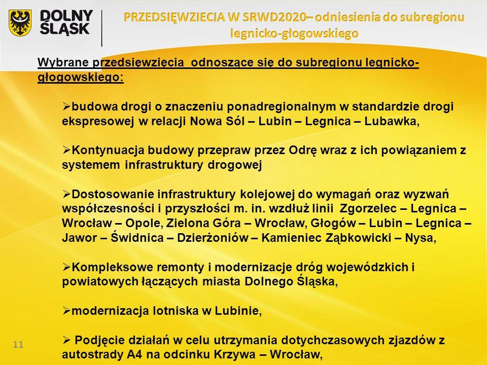 PRZEDSIĘWZIECIA W SRWD2020– odniesienia do subregionu legnicko-głogowskiego