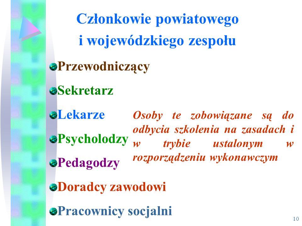 Członkowie powiatowego i wojewódzkiego zespołu