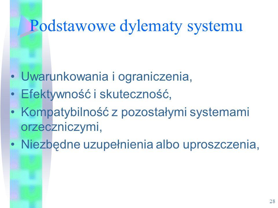 Podstawowe dylematy systemu