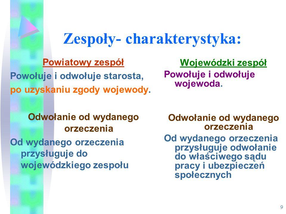 Zespoły- charakterystyka: