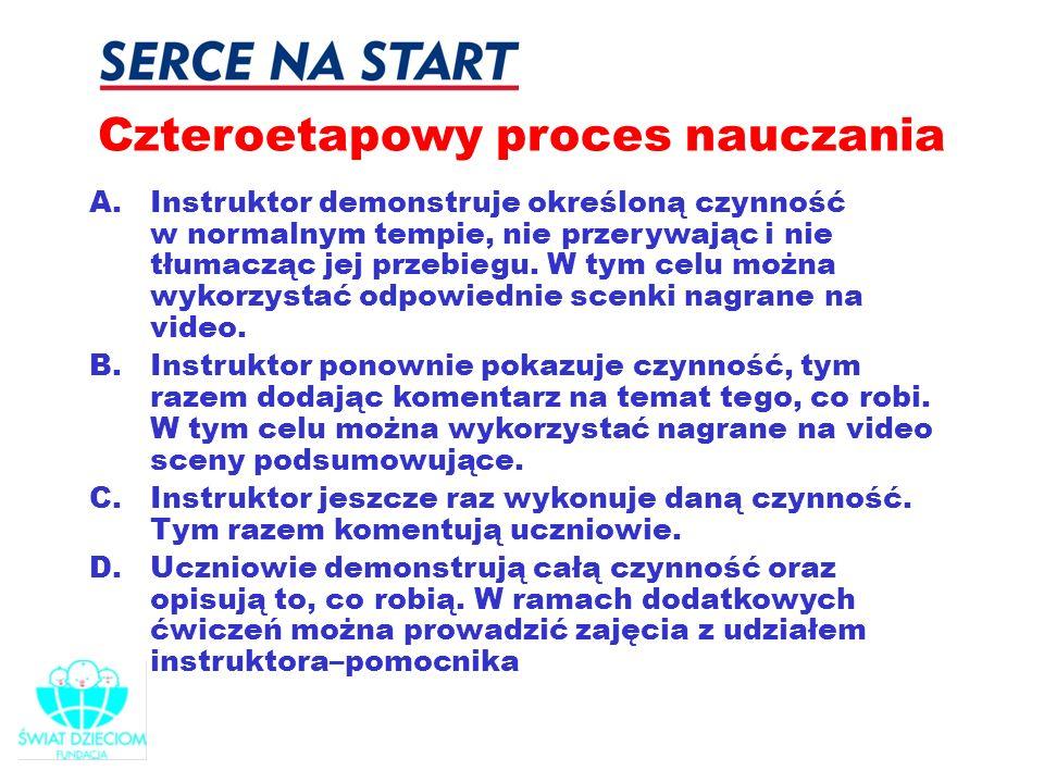 Czteroetapowy proces nauczania