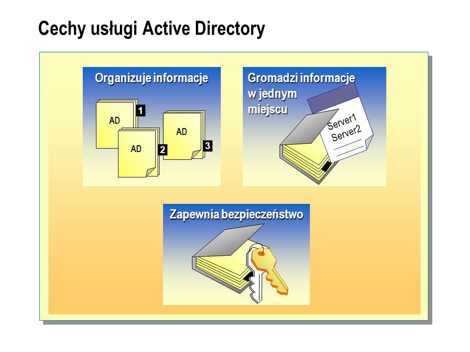 Cechy usługi Active Directory