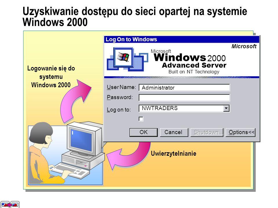 Uzyskiwanie dostępu do sieci opartej na systemie Windows 2000