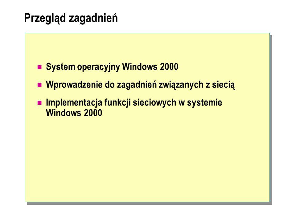 Przegląd zagadnień System operacyjny Windows 2000