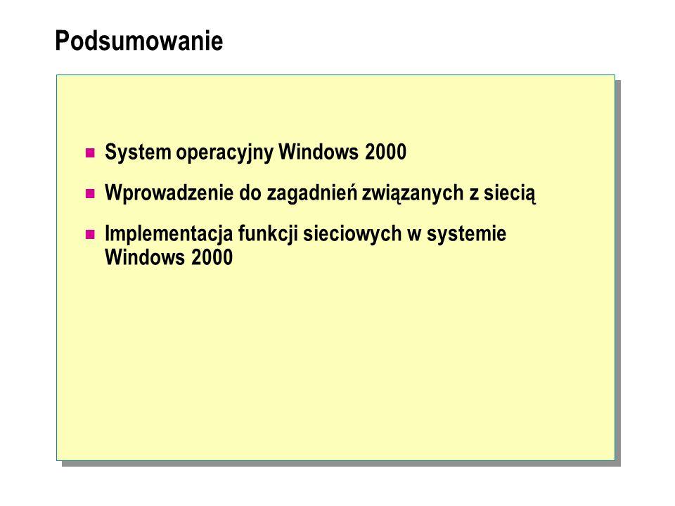 Podsumowanie System operacyjny Windows 2000