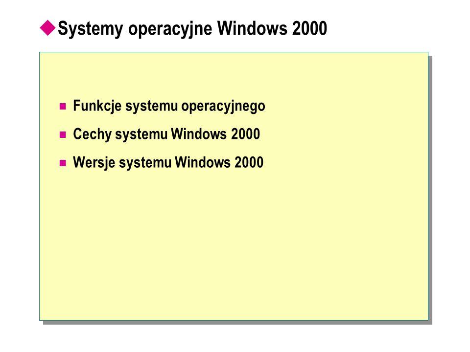 Systemy operacyjne Windows 2000