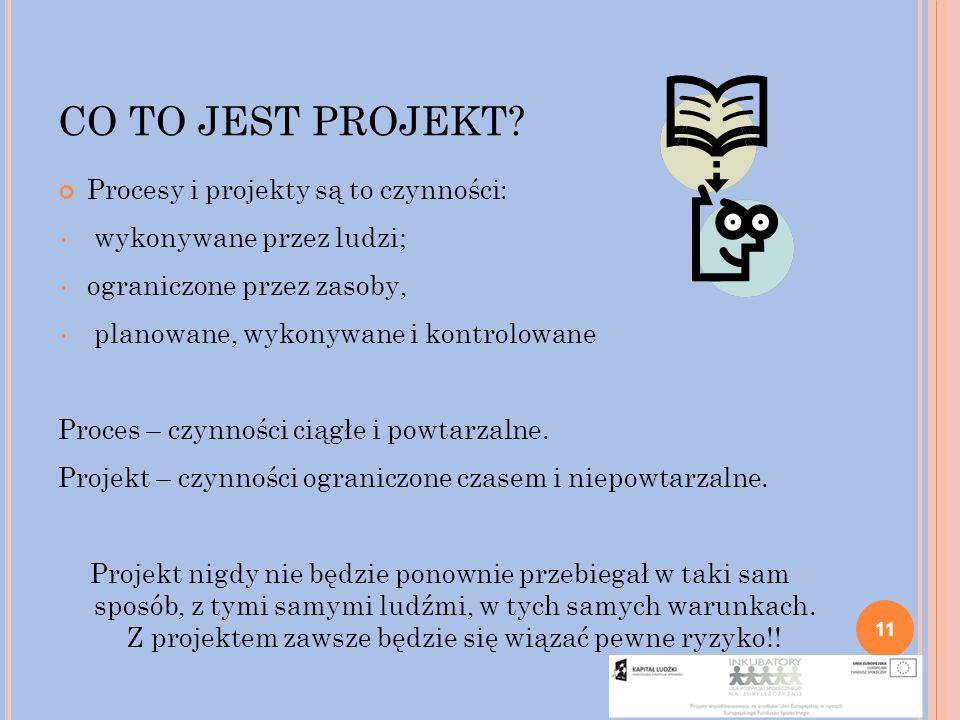 CO TO JEST PROJEKT Procesy i projekty są to czynności: