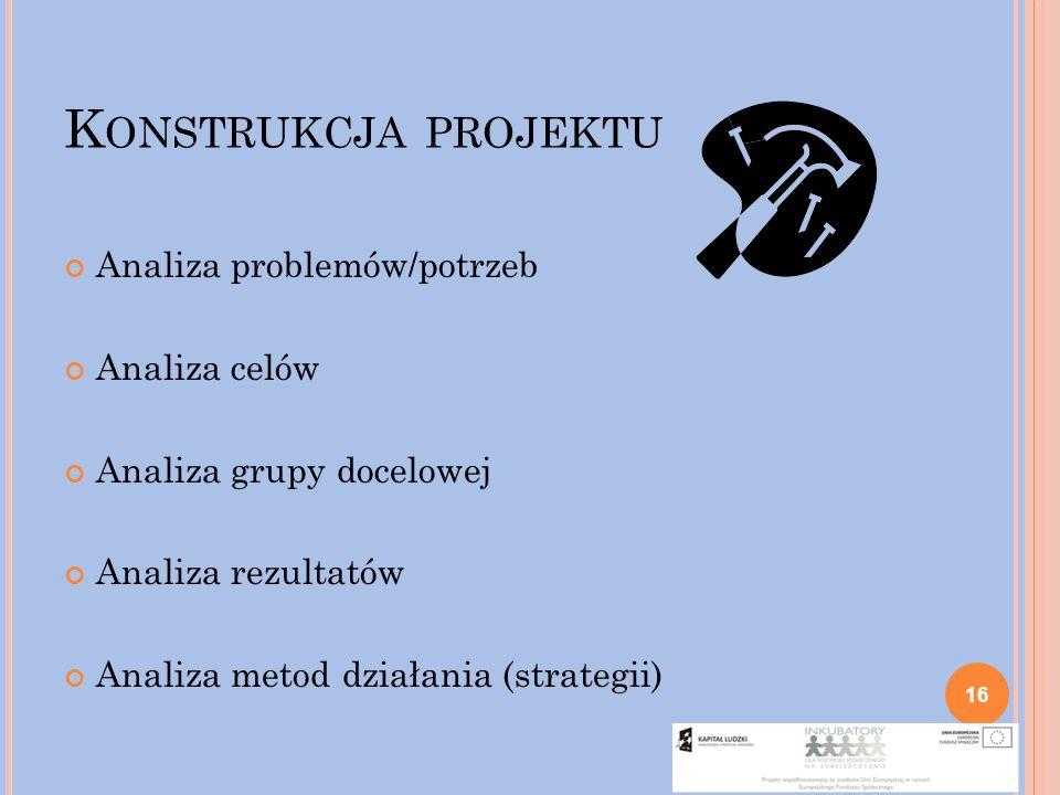 Konstrukcja projektu Analiza problemów/potrzeb Analiza celów