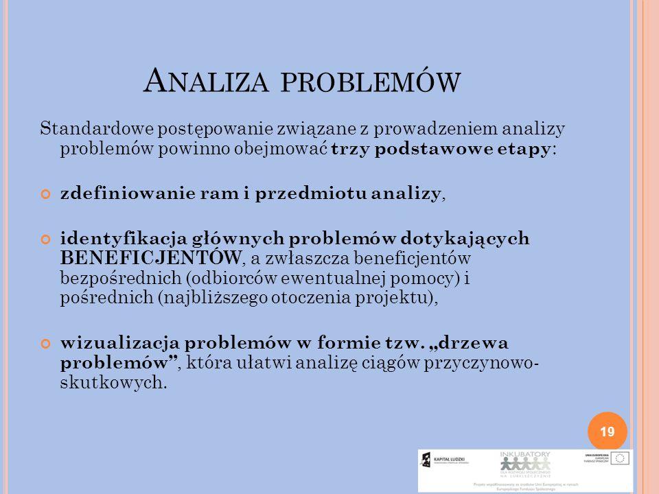 Analiza problemów Standardowe postępowanie związane z prowadzeniem analizy problemów powinno obejmować trzy podstawowe etapy: