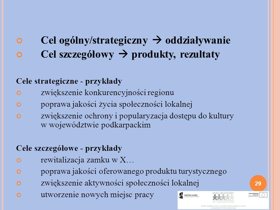 Cel ogólny/strategiczny  oddziaływanie