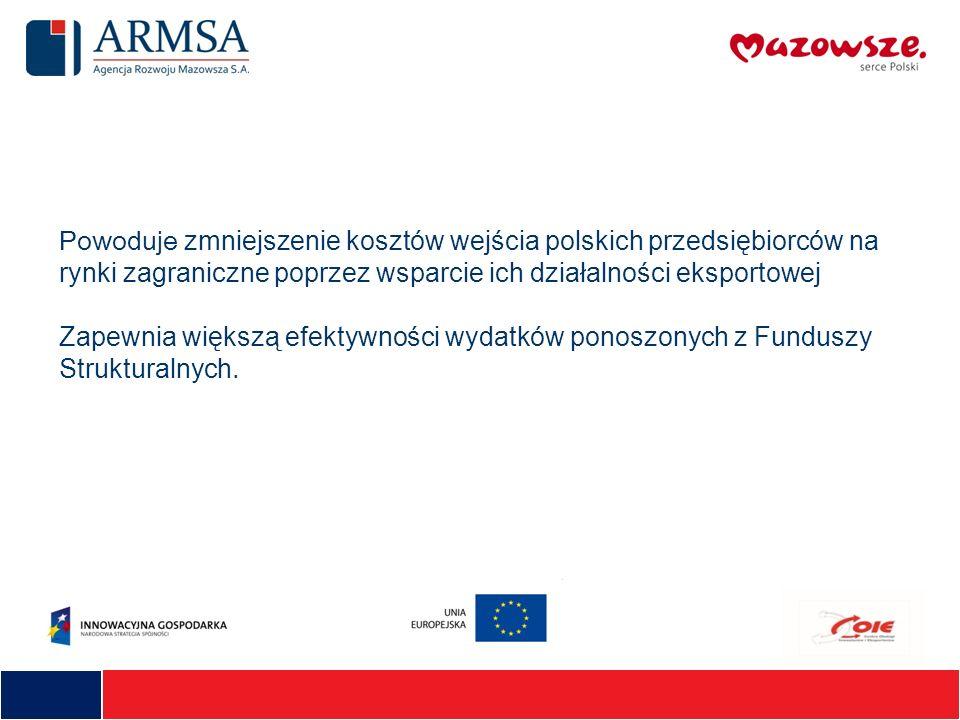 Powoduje zmniejszenie kosztów wejścia polskich przedsiębiorców na rynki zagraniczne poprzez wsparcie ich działalności eksportowej Zapewnia większą efektywności wydatków ponoszonych z Funduszy Strukturalnych.