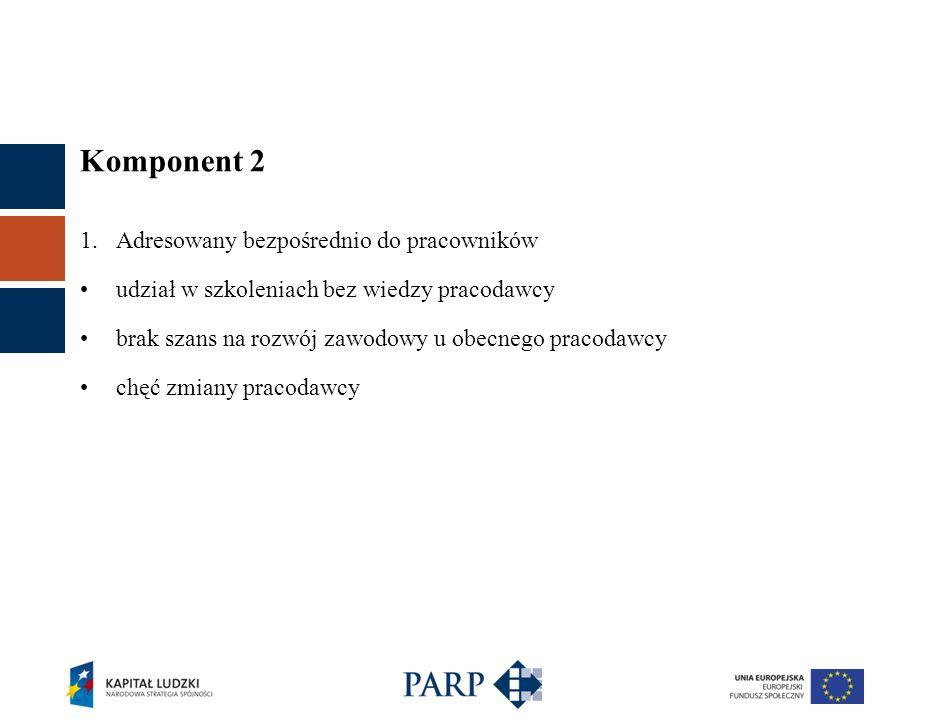 Komponent 2 Adresowany bezpośrednio do pracowników