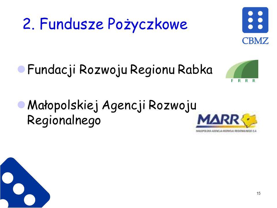 2. Fundusze Pożyczkowe Fundacji Rozwoju Regionu Rabka