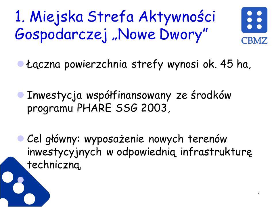 """1. Miejska Strefa Aktywności Gospodarczej """"Nowe Dwory"""