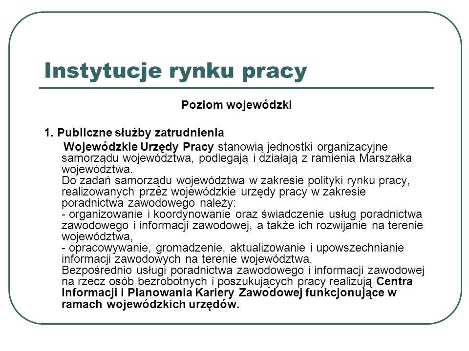 Instytucje rynku pracy