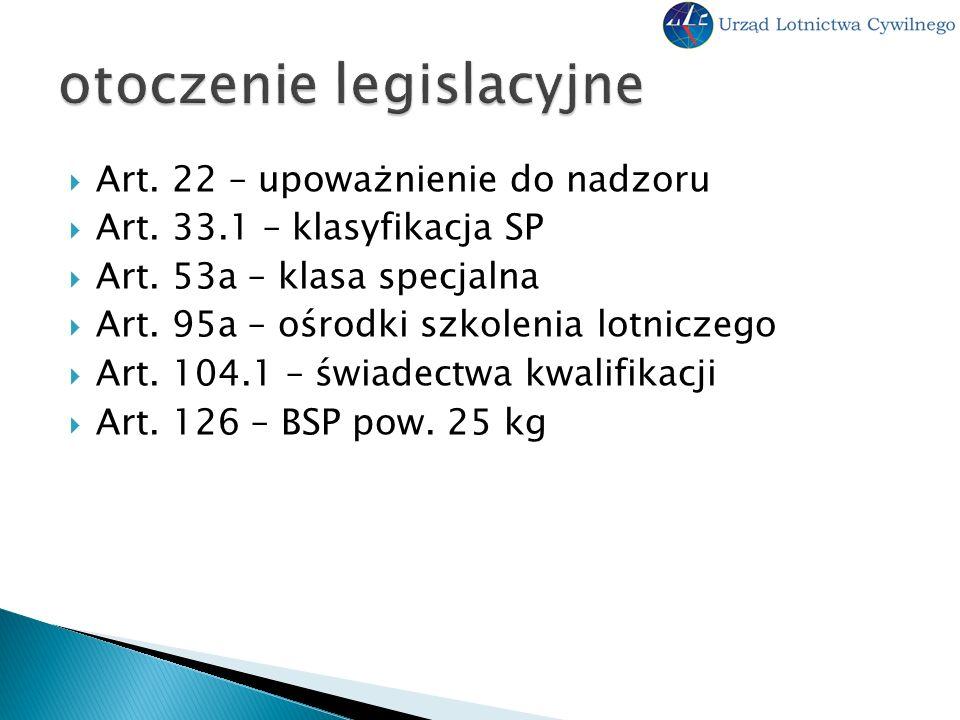 otoczenie legislacyjne