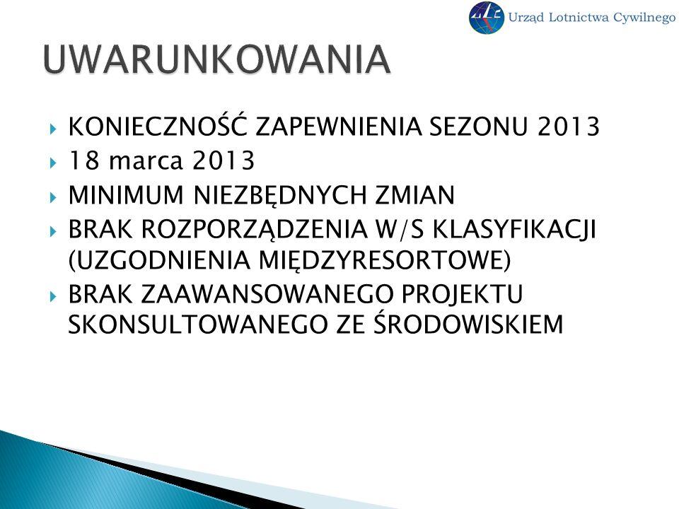 UWARUNKOWANIA KONIECZNOŚĆ ZAPEWNIENIA SEZONU 2013 18 marca 2013