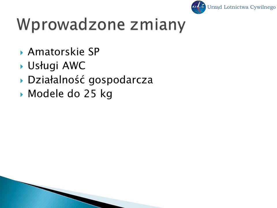 Wprowadzone zmiany Amatorskie SP Usługi AWC Działalność gospodarcza
