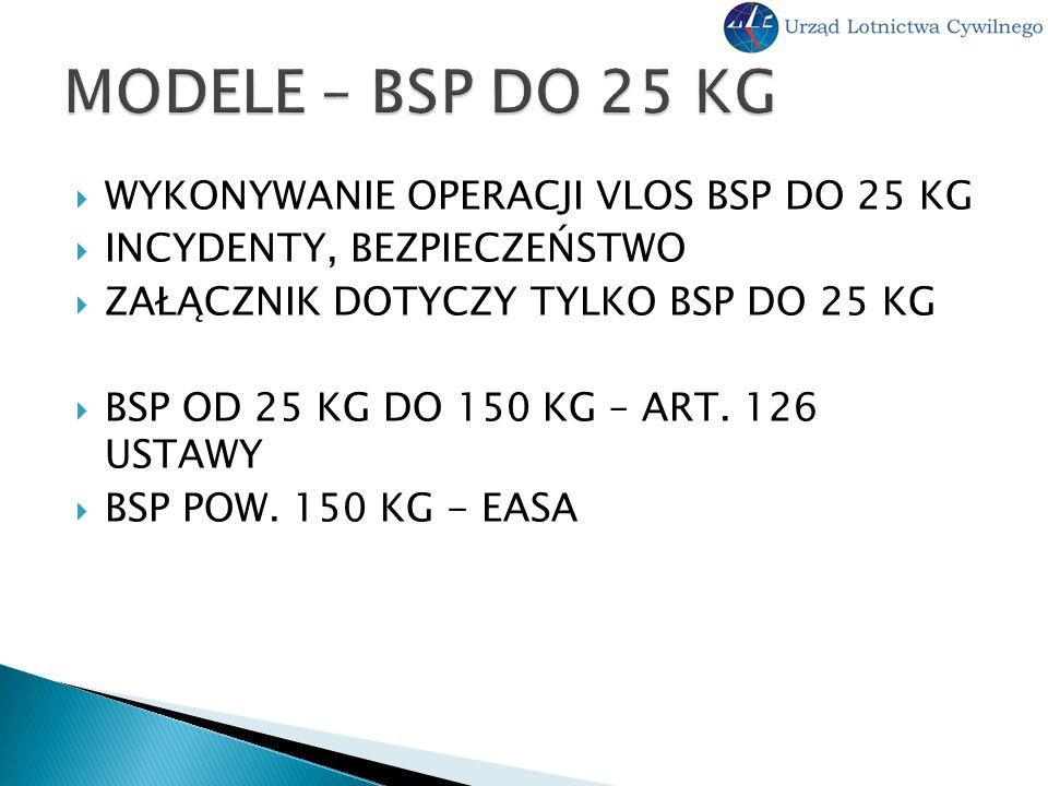 MODELE – BSP DO 25 KG WYKONYWANIE OPERACJI VLOS BSP DO 25 KG