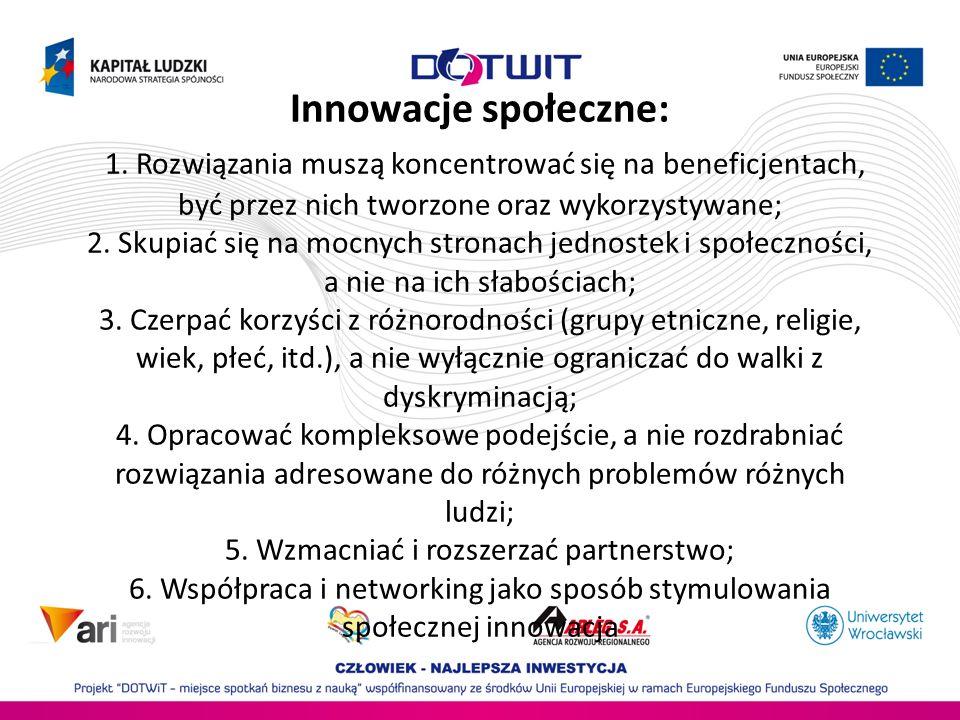Innowacje społeczne: 1.